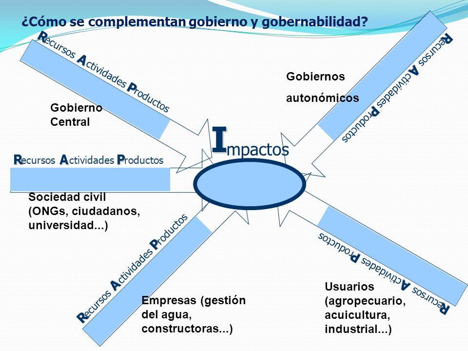 ¿Cómo se complementan gobierno y gobernabilidad.