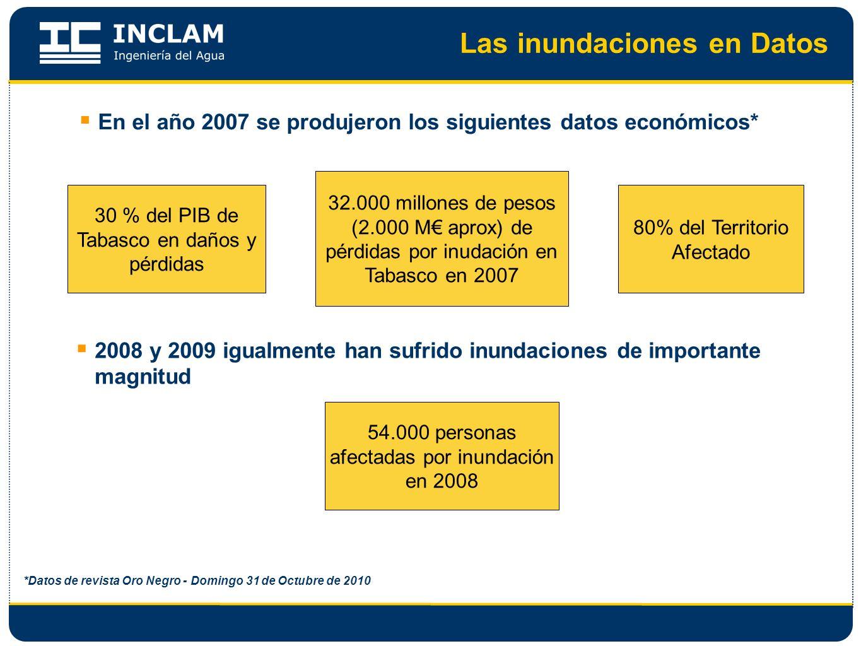 Las inundaciones en Datos En el año 2007 se produjeron los siguientes datos económicos* 30 % del PIB de Tabasco en daños y pérdidas 32.000 millones de