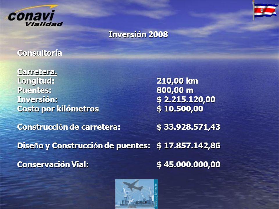 Inversión 2008 ConsultoríaCarretera. Longitud:210,00 km Puentes: 800,00 m Inversión:$ 2.215.120,00 Costo por kilómetros$ 10.500,00 Construcci ó n de c