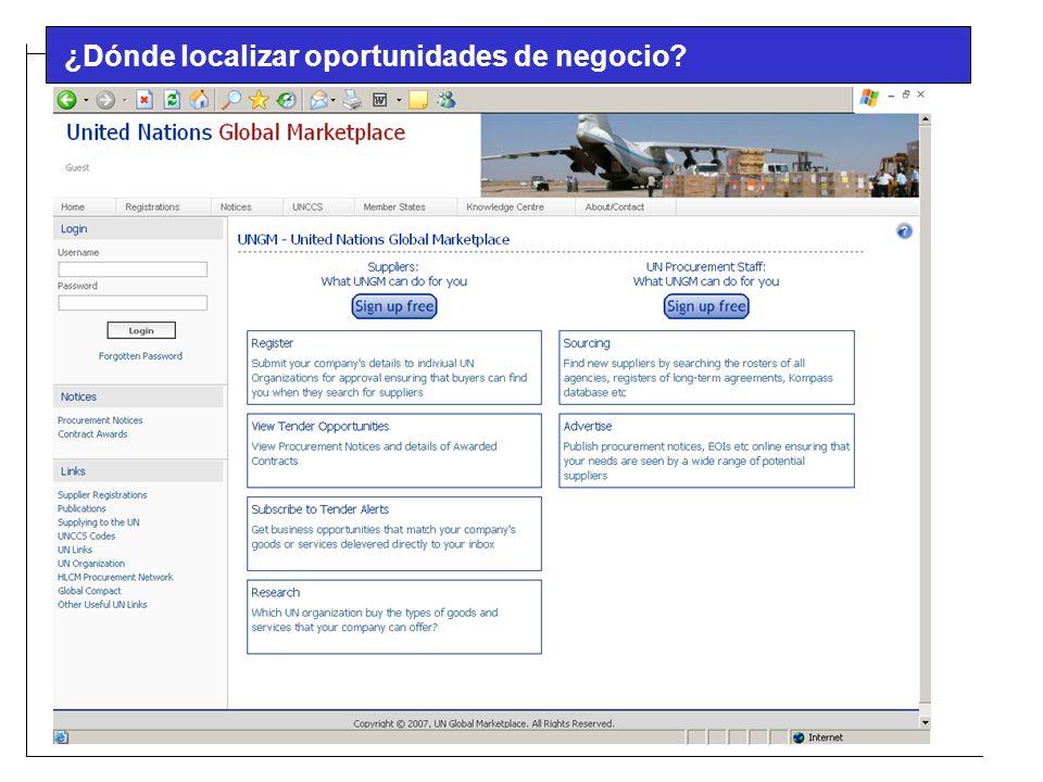 ¿Dónde localizar oportunidades de negocio