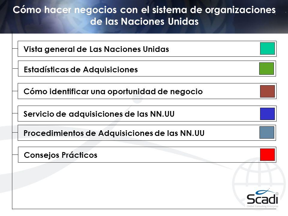 Cómo hacer negocios con el sistema de organizaciones de las Naciones Unidas Vista general de Las Naciones Unidas Estadísticas de Adquisiciones Cómo identificar una oportunidad de negocioServicio de adquisiciones de las NN.UUProcedimientos de Adquisiciones de las NN.UUConsejos Prácticos