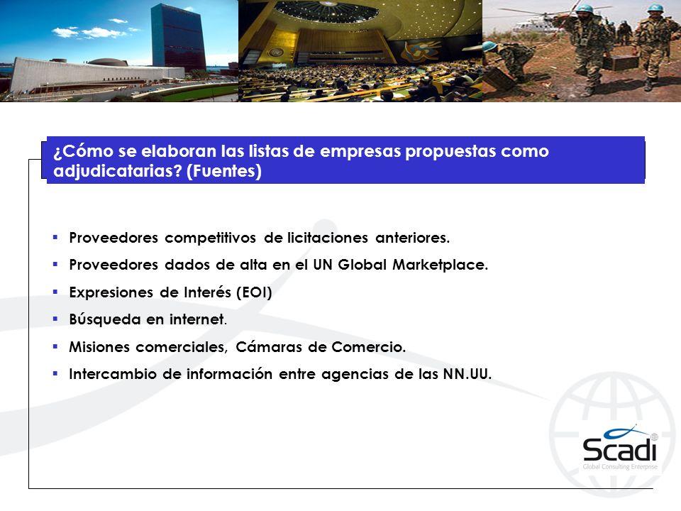 Proveedores competitivos de licitaciones anteriores.
