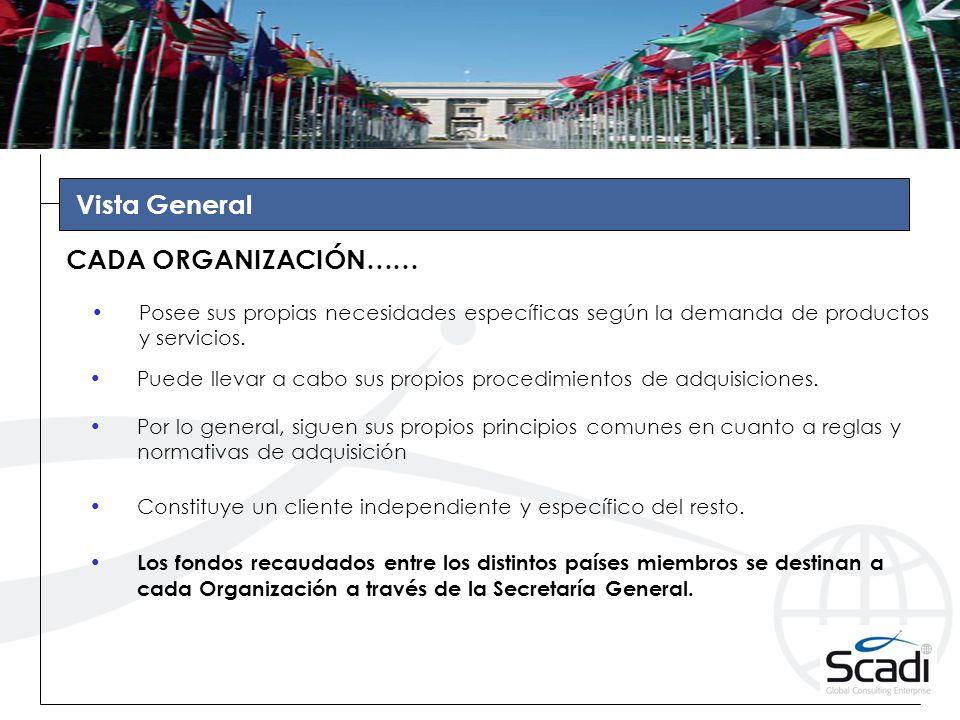 www.scadi.es