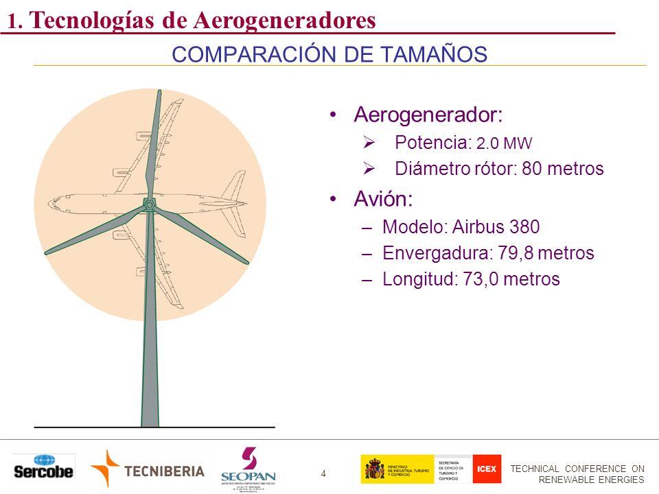 TECHNICAL CONFERENCE ON RENEWABLE ENERGIES 4 COMPARACIÓN DE TAMAÑOS 1. Tecnologías de Aerogeneradores Aerogenerador: Potencia: 2.0 MW Diámetro rótor: