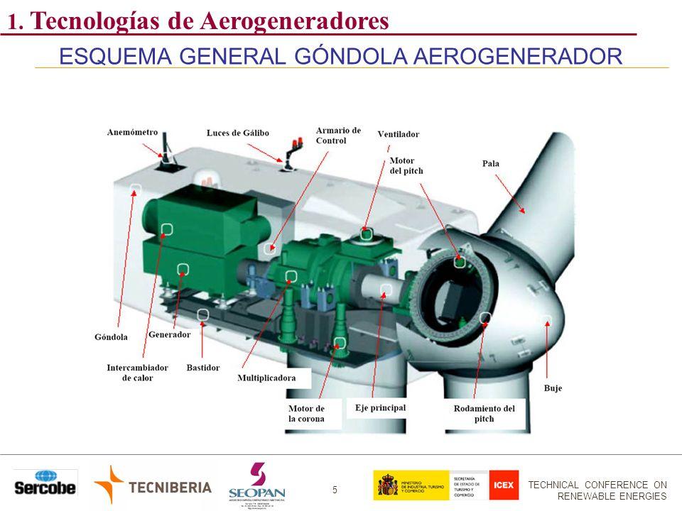 TECHNICAL CONFERENCE ON RENEWABLE ENERGIES 5 ESQUEMA GENERAL GÓNDOLA AEROGENERADOR 1. Tecnologías de Aerogeneradores