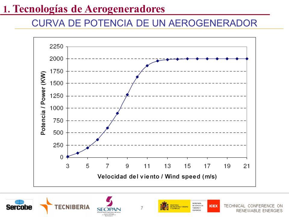 TECHNICAL CONFERENCE ON RENEWABLE ENERGIES 7 CURVA DE POTENCIA DE UN AEROGENERADOR 1. Tecnologías de Aerogeneradores