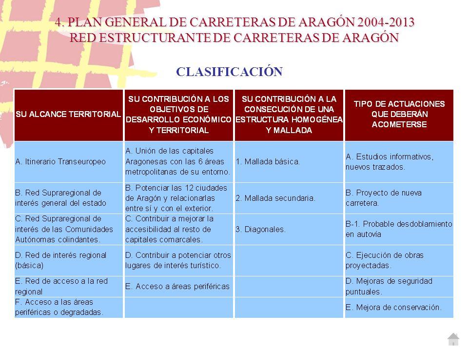 CLASIFICACIÓN 4. PLAN GENERAL DE CARRETERAS DE ARAGÓN 2004-2013 RED ESTRUCTURANTE DE CARRETERAS DE ARAGÓN