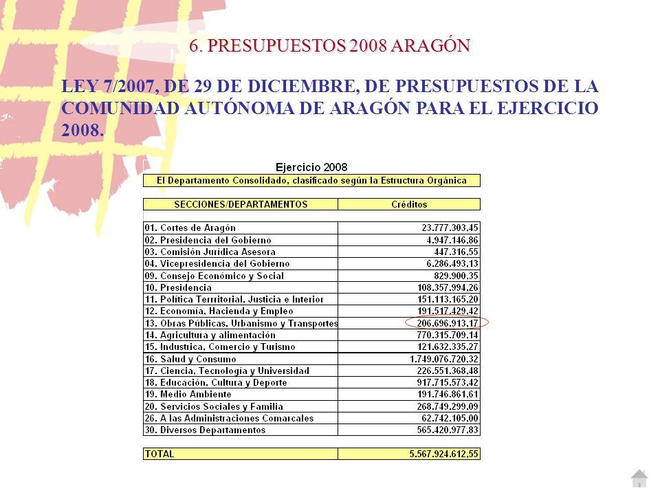LEY 7/2007, DE 29 DE DICIEMBRE, DE PRESUPUESTOS DE LA COMUNIDAD AUTÓNOMA DE ARAGÓN PARA EL EJERCICIO 2008. 6. PRESUPUESTOS 2008 ARAGÓN