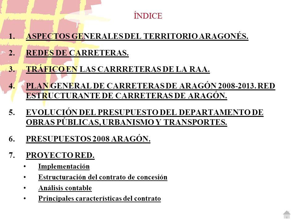 ÍNDICE 1.ASPECTOS GENERALES DEL TERRITORIO ARAGONÉS.ASPECTOS GENERALES DEL TERRITORIO ARAGONÉS. 2.REDES DE CARRETERAS.REDES DE CARRETERAS. 3.TRÁFICO E