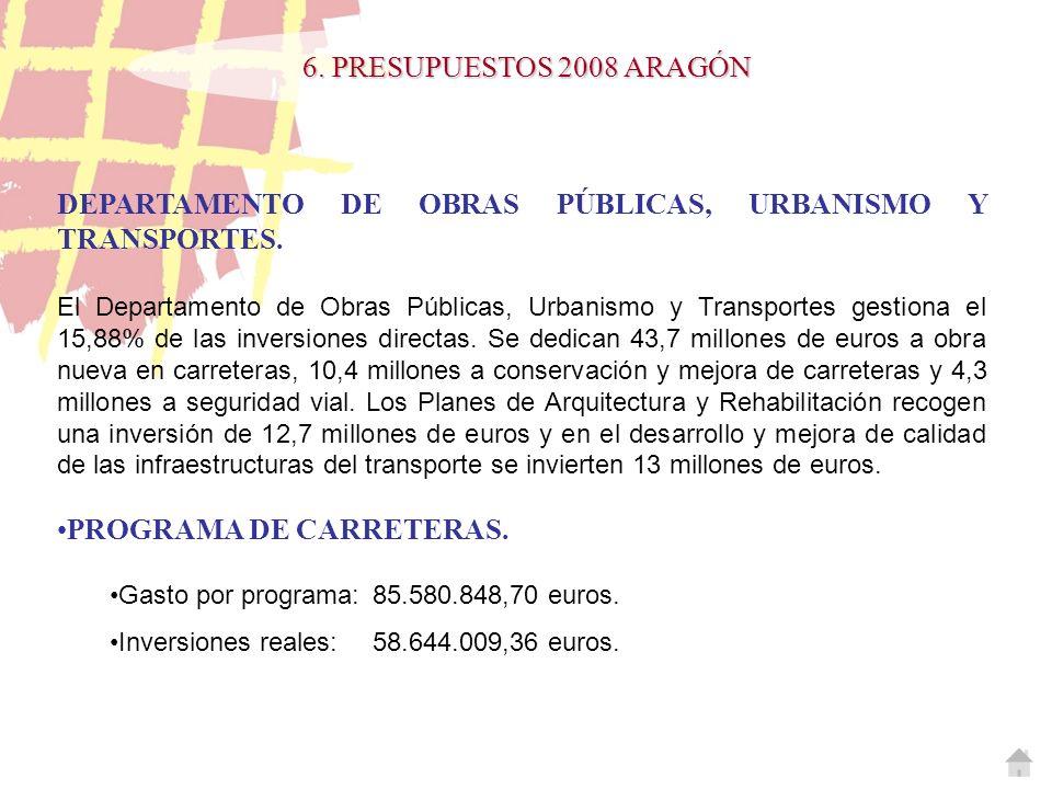 DEPARTAMENTO DE OBRAS PÚBLICAS, URBANISMO Y TRANSPORTES. El Departamento de Obras Públicas, Urbanismo y Transportes gestiona el 15,88% de las inversio