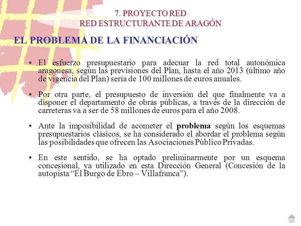 EL PROBLEMA DE LA FINANCIACIÓN El esfuerzo presupuestario para adecuar la red total autonómica aragonesa, según las previsiones del Plan, hasta el año