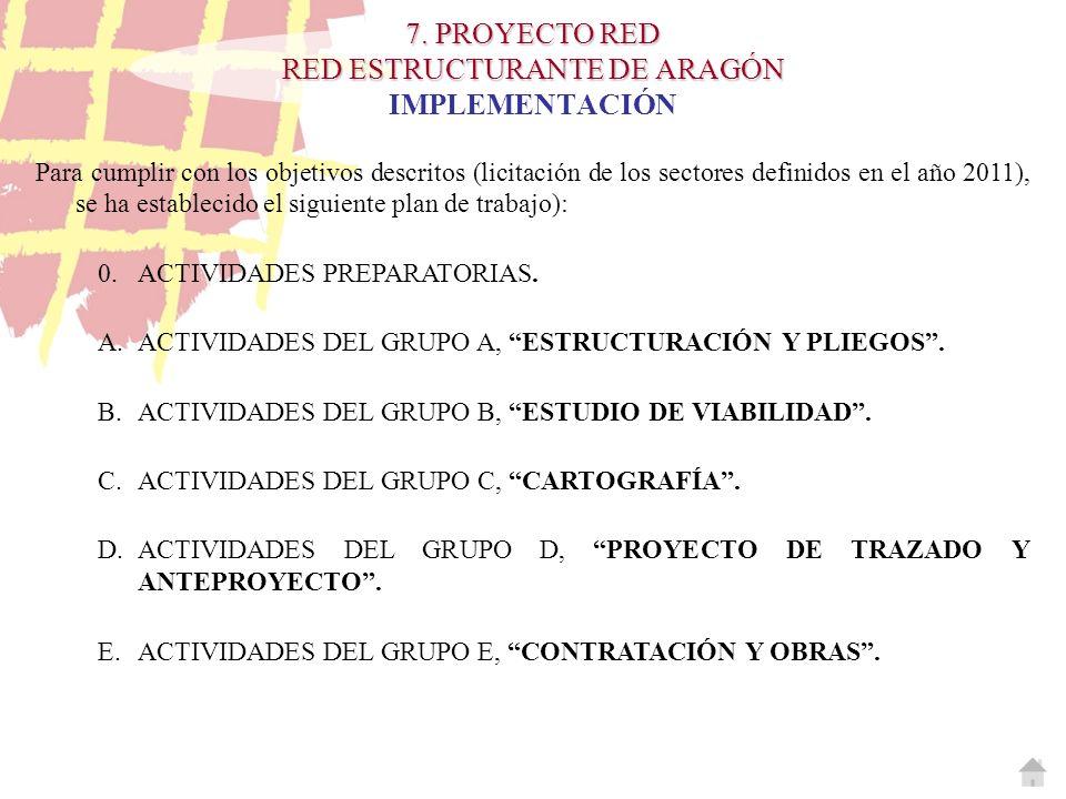 7. PROYECTO RED RED ESTRUCTURANTE DE ARAGÓN 7. PROYECTO RED RED ESTRUCTURANTE DE ARAGÓN IMPLEMENTACIÓN Para cumplir con los objetivos descritos (licit