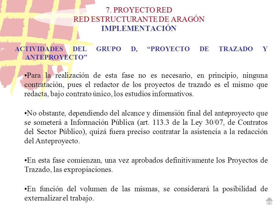 7. PROYECTO RED RED ESTRUCTURANTE DE ARAGÓN 7. PROYECTO RED RED ESTRUCTURANTE DE ARAGÓN IMPLEMENTACIÓN ACTIVIDADES DEL GRUPO D, PROYECTO DE TRAZADO Y