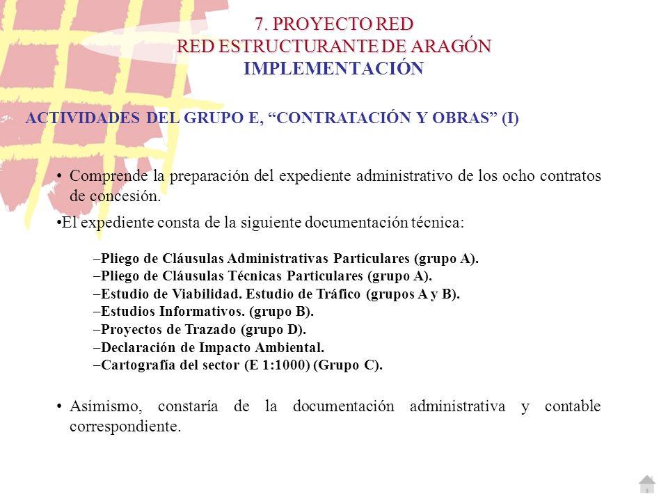 7. PROYECTO RED RED ESTRUCTURANTE DE ARAGÓN 7. PROYECTO RED RED ESTRUCTURANTE DE ARAGÓN IMPLEMENTACIÓN ACTIVIDADES DEL GRUPO E, CONTRATACIÓN Y OBRAS (