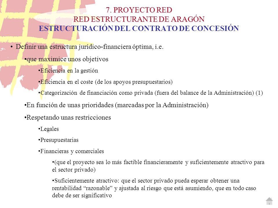 7. PROYECTO RED RED ESTRUCTURANTE DE ARAGÓN 7. PROYECTO RED RED ESTRUCTURANTE DE ARAGÓN ESTRUCTURACIÓN DEL CONTRATO DE CONCESIÓN Definir una estructur