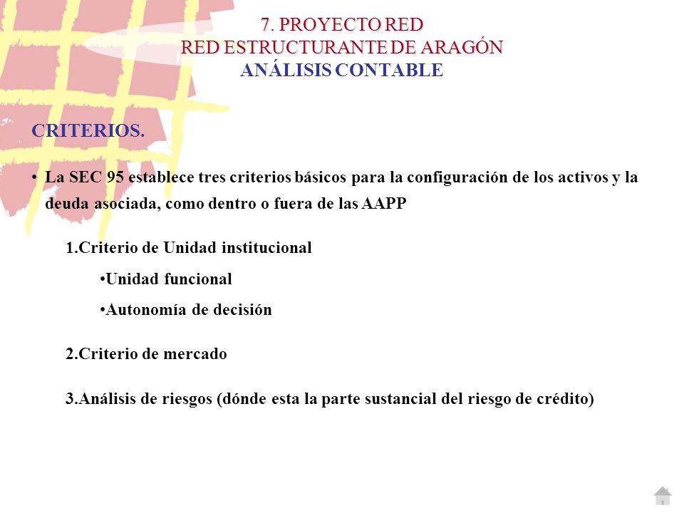 7. PROYECTO RED RED ESTRUCTURANTE DE ARAGÓN 7. PROYECTO RED RED ESTRUCTURANTE DE ARAGÓN ANÁLISIS CONTABLE CRITERIOS. La SEC 95 establece tres criterio