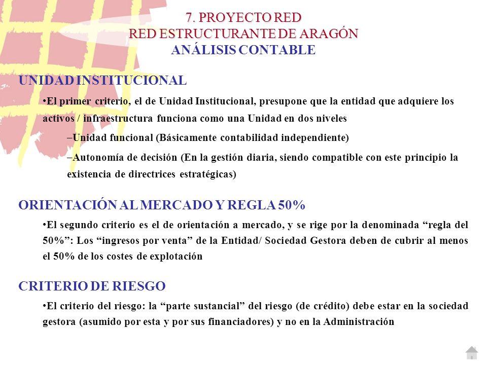 7. PROYECTO RED RED ESTRUCTURANTE DE ARAGÓN 7. PROYECTO RED RED ESTRUCTURANTE DE ARAGÓN ANÁLISIS CONTABLE UNIDAD INSTITUCIONAL El primer criterio, el