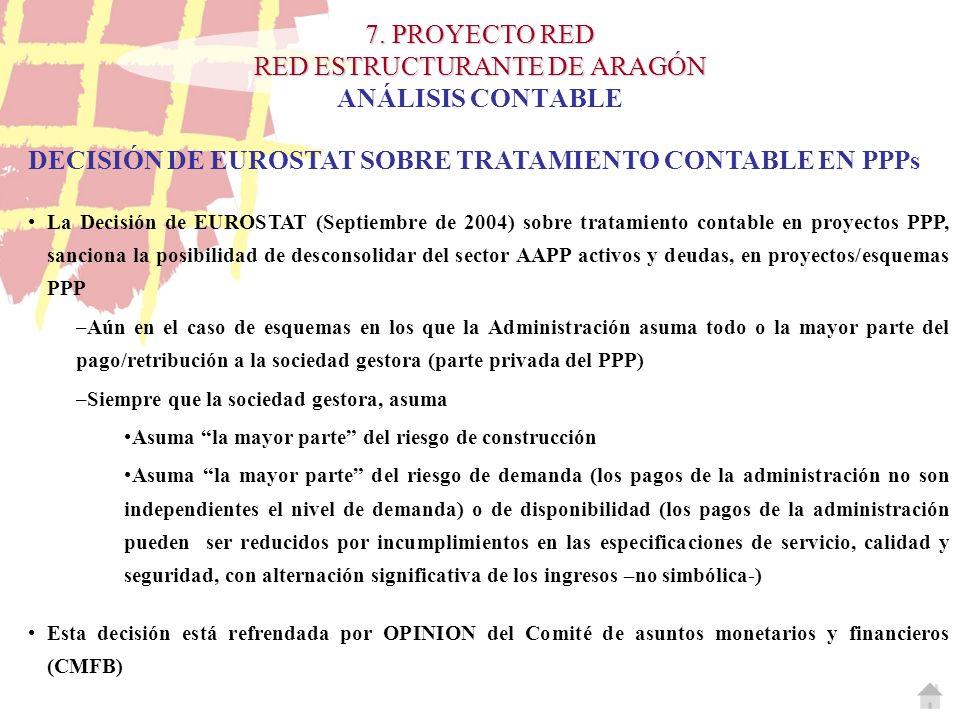 7. PROYECTO RED RED ESTRUCTURANTE DE ARAGÓN 7. PROYECTO RED RED ESTRUCTURANTE DE ARAGÓN ANÁLISIS CONTABLE DECISIÓN DE EUROSTAT SOBRE TRATAMIENTO CONTA