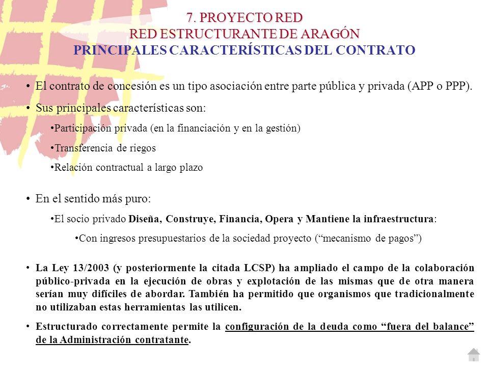 7. PROYECTO RED RED ESTRUCTURANTE DE ARAGÓN 7. PROYECTO RED RED ESTRUCTURANTE DE ARAGÓN PRINCIPALES CARACTERÍSTICAS DEL CONTRATO El contrato de conces
