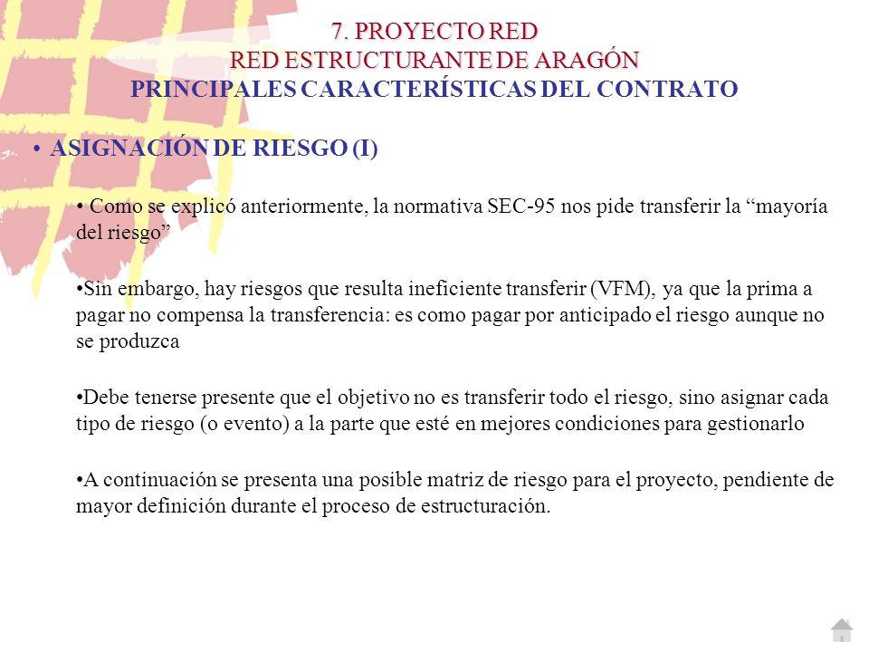 7. PROYECTO RED RED ESTRUCTURANTE DE ARAGÓN 7. PROYECTO RED RED ESTRUCTURANTE DE ARAGÓN PRINCIPALES CARACTERÍSTICAS DEL CONTRATO ASIGNACIÓN DE RIESGO