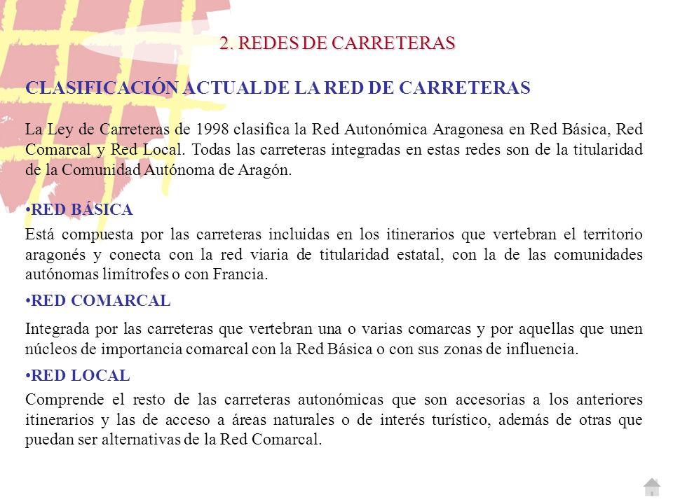 CLASIFICACIÓN ACTUAL DE LA RED DE CARRETERAS La Ley de Carreteras de 1998 clasifica la Red Autonómica Aragonesa en Red Básica, Red Comarcal y Red Loca