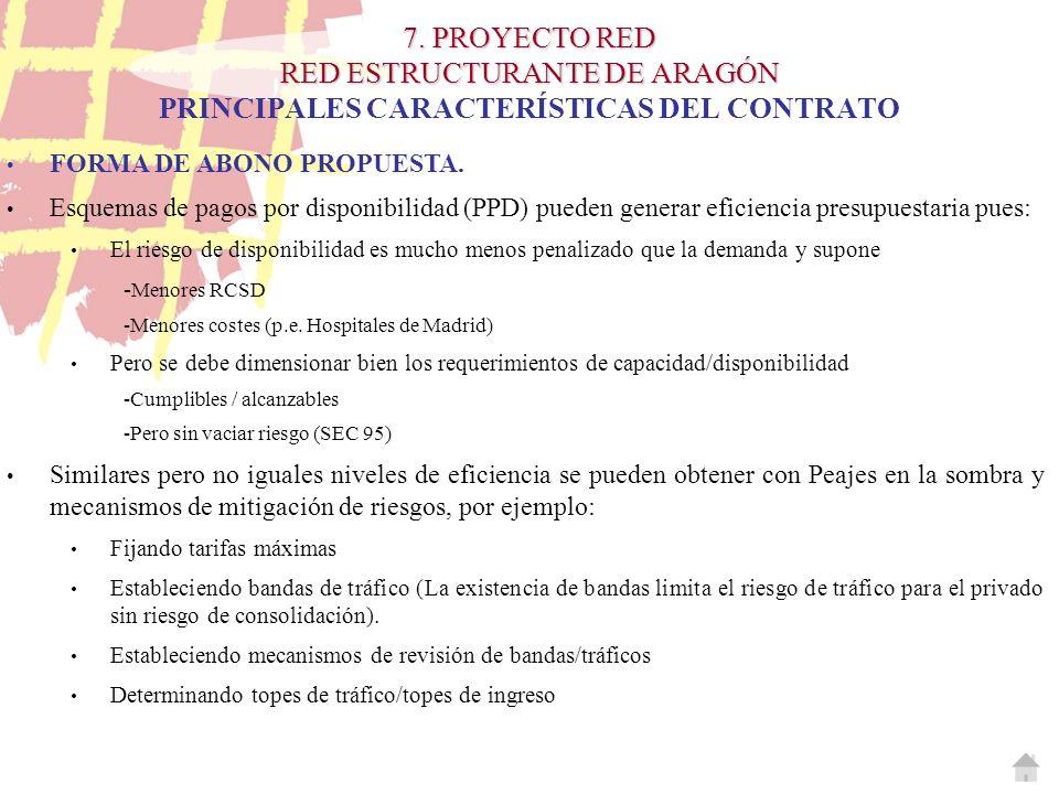 7. PROYECTO RED RED ESTRUCTURANTE DE ARAGÓN 7. PROYECTO RED RED ESTRUCTURANTE DE ARAGÓN PRINCIPALES CARACTERÍSTICAS DEL CONTRATO FORMA DE ABONO PROPUE