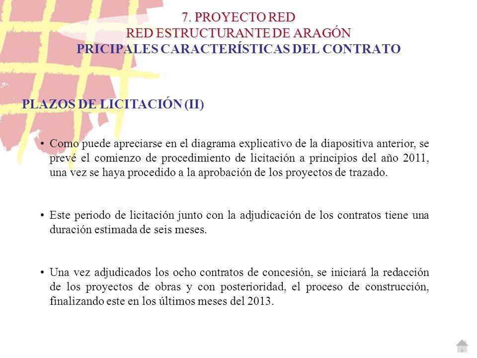 7. PROYECTO RED RED ESTRUCTURANTE DE ARAGÓN 7. PROYECTO RED RED ESTRUCTURANTE DE ARAGÓN PRICIPALES CARACTERÍSTICAS DEL CONTRATO PLAZOS DE LICITACIÓN (