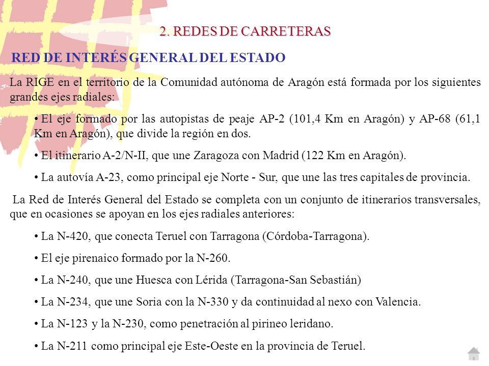 2. REDES DE CARRETERAS La RIGE en el territorio de la Comunidad autónoma de Aragón está formada por los siguientes grandes ejes radiales: El eje forma