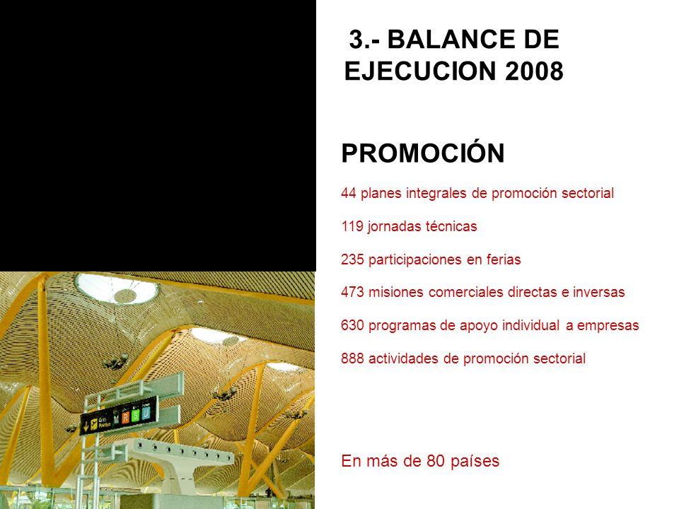 PROMOCIÓN 44 planes integrales de promoción sectorial 119 jornadas técnicas 235 participaciones en ferias 473 misiones comerciales directas e inversas