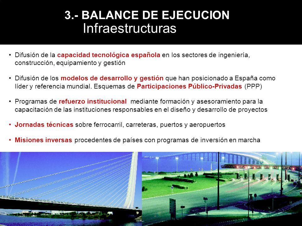 Difusión de la capacidad tecnológica española en los sectores de ingeniería, construcción, equipamiento y gestión Difusión de los modelos de desarrollo y gestión que han posicionado a España como líder y referencia mundial.