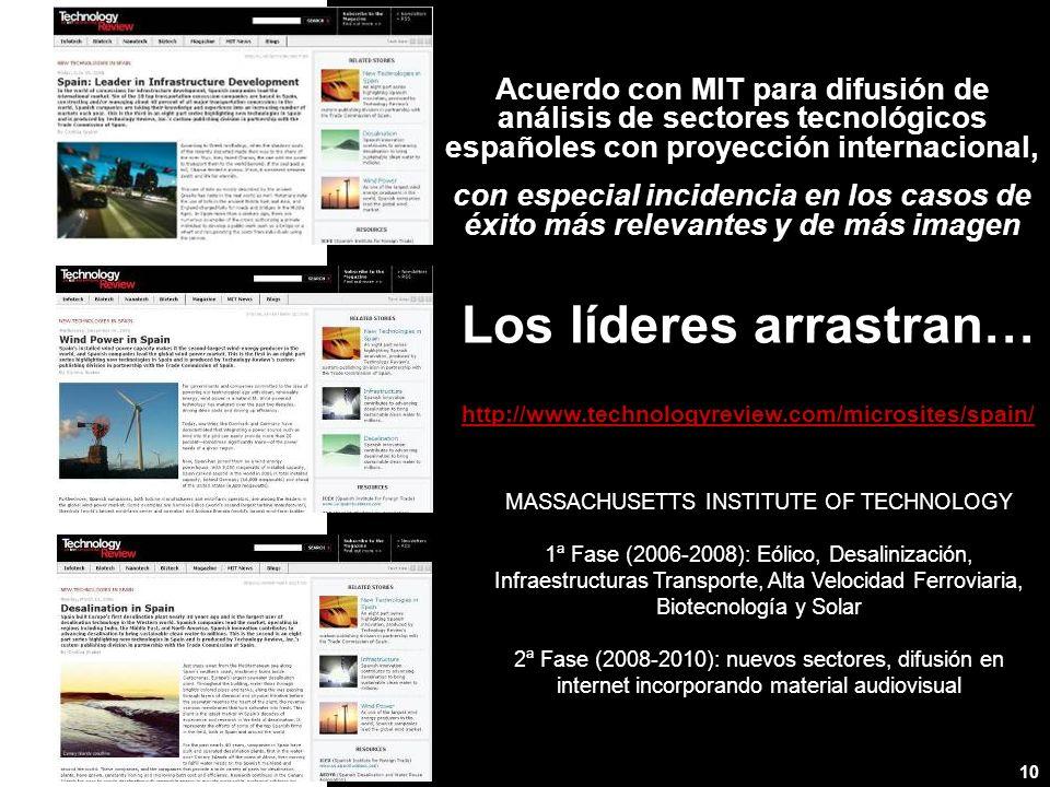 Los líderes arrastran… http://www.technologyreview.com/microsites/spain/ MASSACHUSETTS INSTITUTE OF TECHNOLOGY 1ª Fase (2006-2008): Eólico, Desalinización, Infraestructuras Transporte, Alta Velocidad Ferroviaria, Biotecnología y Solar 2ª Fase (2008-2010): nuevos sectores, difusión en internet incorporando material audiovisual Acuerdo con MIT para difusión de análisis de sectores tecnológicos españoles con proyección internacional, con especial incidencia en los casos de éxito más relevantes y de más imagen 10