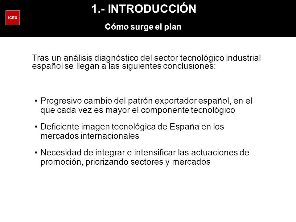 Progresivo cambio del patrón exportador español, en el que cada vez es mayor el componente tecnológico Deficiente imagen tecnológica de España en los