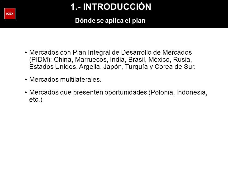 1.- INTRODUCCIÓN Dónde se aplica el plan Mercados con Plan Integral de Desarrollo de Mercados (PIDM): China, Marruecos, India, Brasil, México, Rusia, Estados Unidos, Argelia, Japón, Turquía y Corea de Sur.
