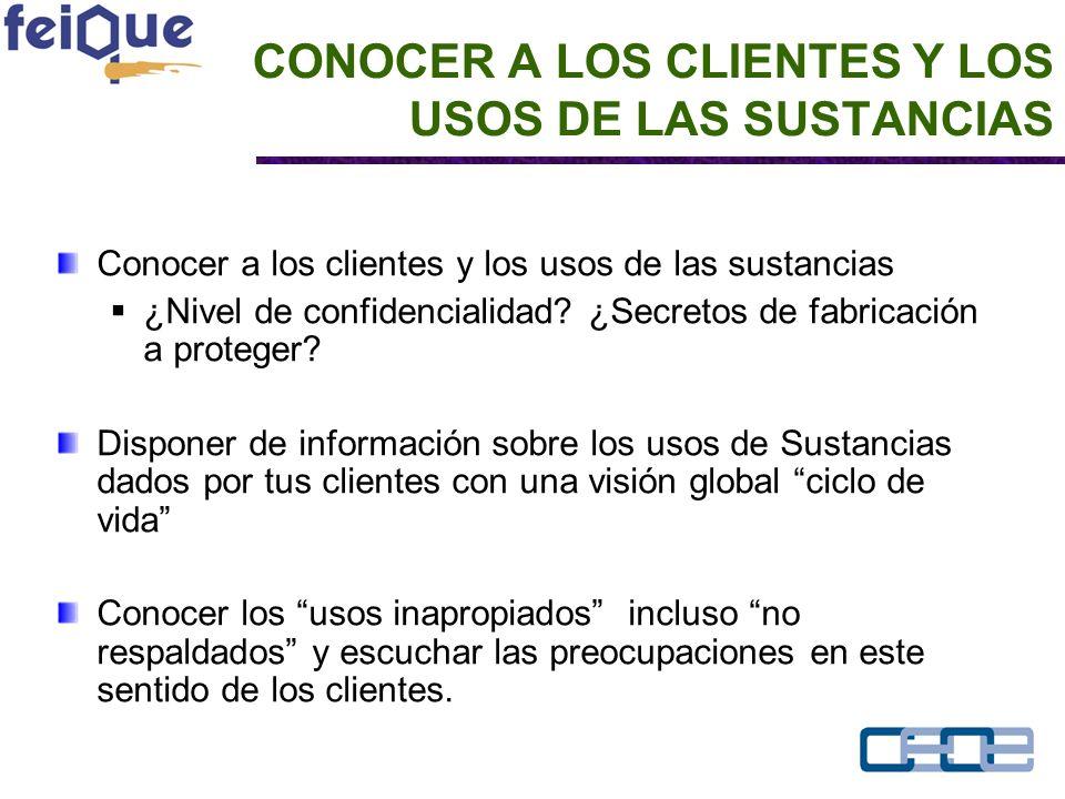 CONOCER A LOS CLIENTES Y LOS USOS DE LAS SUSTANCIAS Conocer a los clientes y los usos de las sustancias ¿Nivel de confidencialidad.