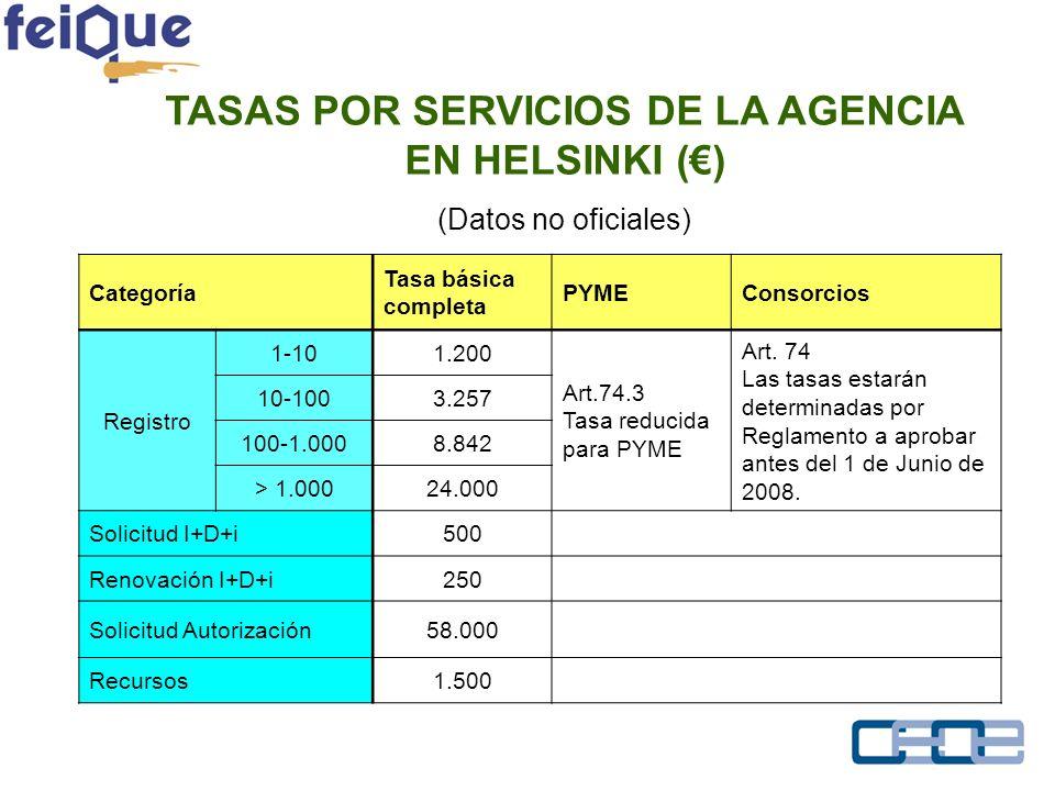TASAS POR SERVICIOS DE LA AGENCIA EN HELSINKI () (Datos no oficiales) Categoría Tasa básica completa PYMEConsorcios Registro 1-101.200 Art.74.3 Tasa reducida para PYME Art.