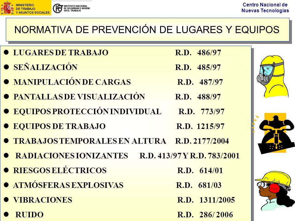 Centro Nacional de Nuevas Tecnologías NORMATIVA DE PREVENCIÓN DE LUGARES Y EQUIPOS LUGARES DE TRABAJO R.D. 486/97 SEÑALIZACIÓN R.D. 485/97 MANIPULACIÓ