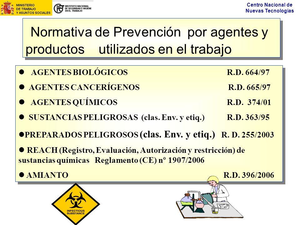 Centro Nacional de Nuevas Tecnologías Normativa de Prevención por agentes y productos utilizados en el trabajo AGENTES BIOLÓGICOS R.D. 664/97 AGENTES