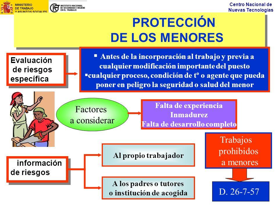 Centro Nacional de Nuevas Tecnologías PROTECCIÓN DE LOS MENORES información de riesgos información de riesgos Al propio trabajador A los padres o tuto