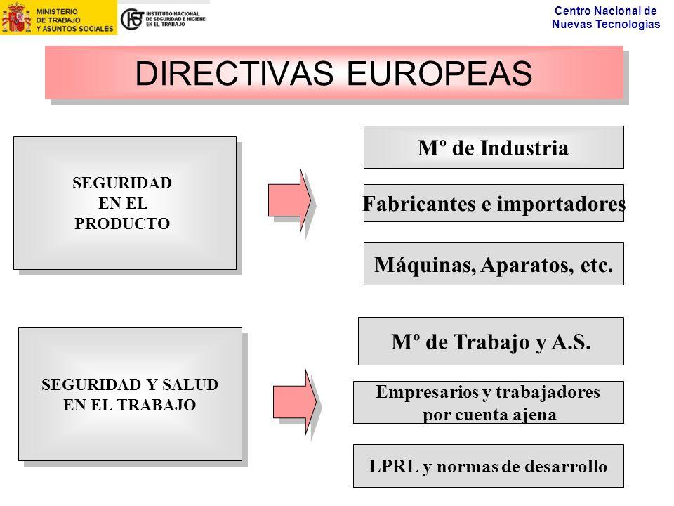 Centro Nacional de Nuevas Tecnologías DIRECTIVAS EUROPEAS SEGURIDAD EN EL PRODUCTO SEGURIDAD EN EL PRODUCTO Mº de Industria Fabricantes e importadores