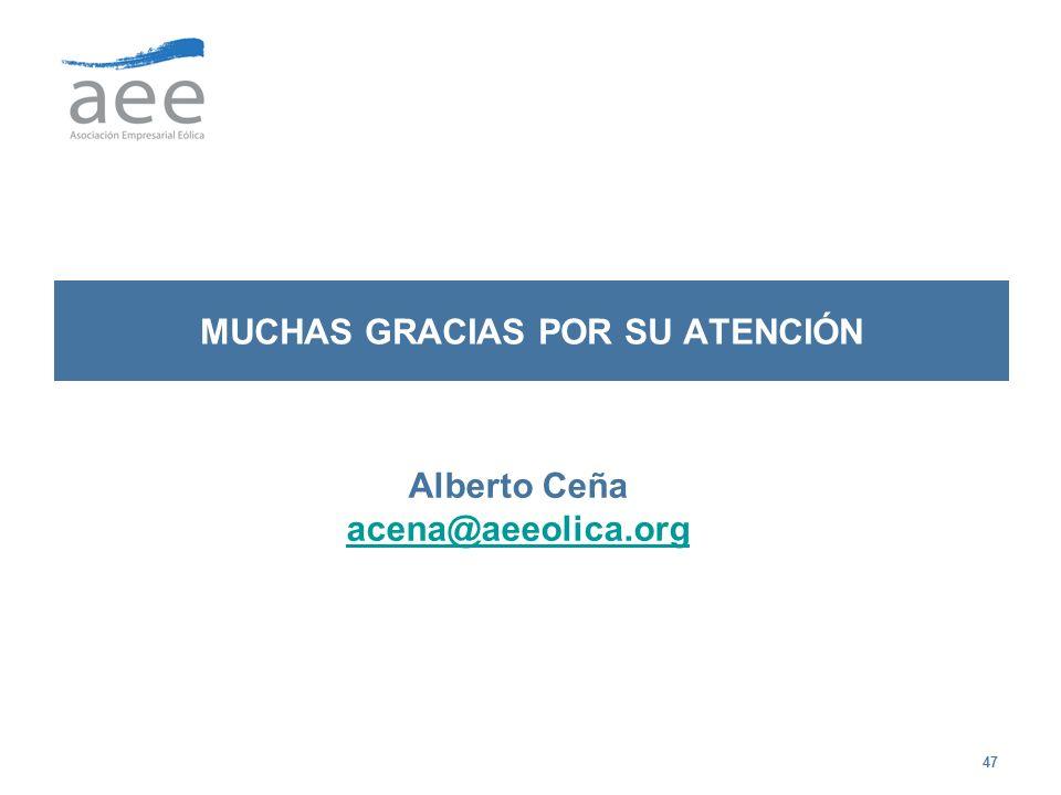 47 MUCHAS GRACIAS POR SU ATENCIÓN Alberto Ceña acena@aeeolica.org acena@aeeolica.org