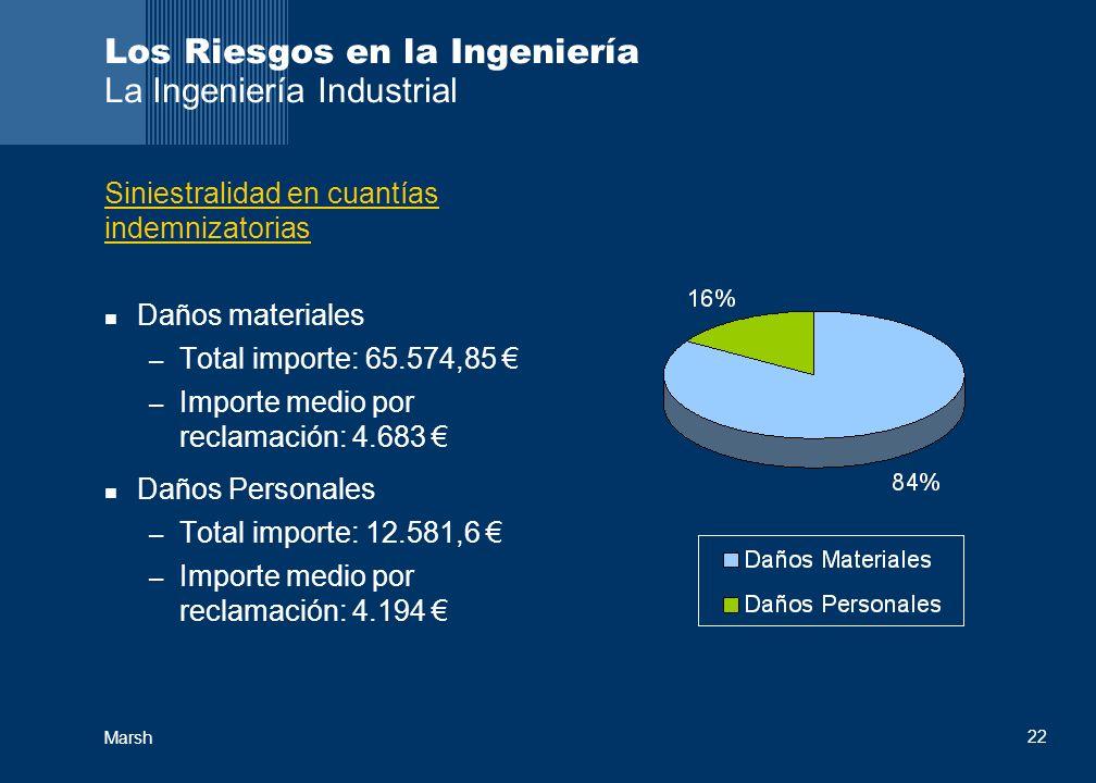 Marsh 22 Los Riesgos en la Ingeniería La Ingeniería Industrial Siniestralidad en cuantías indemnizatorias Daños materiales – Total importe: 65.574,85