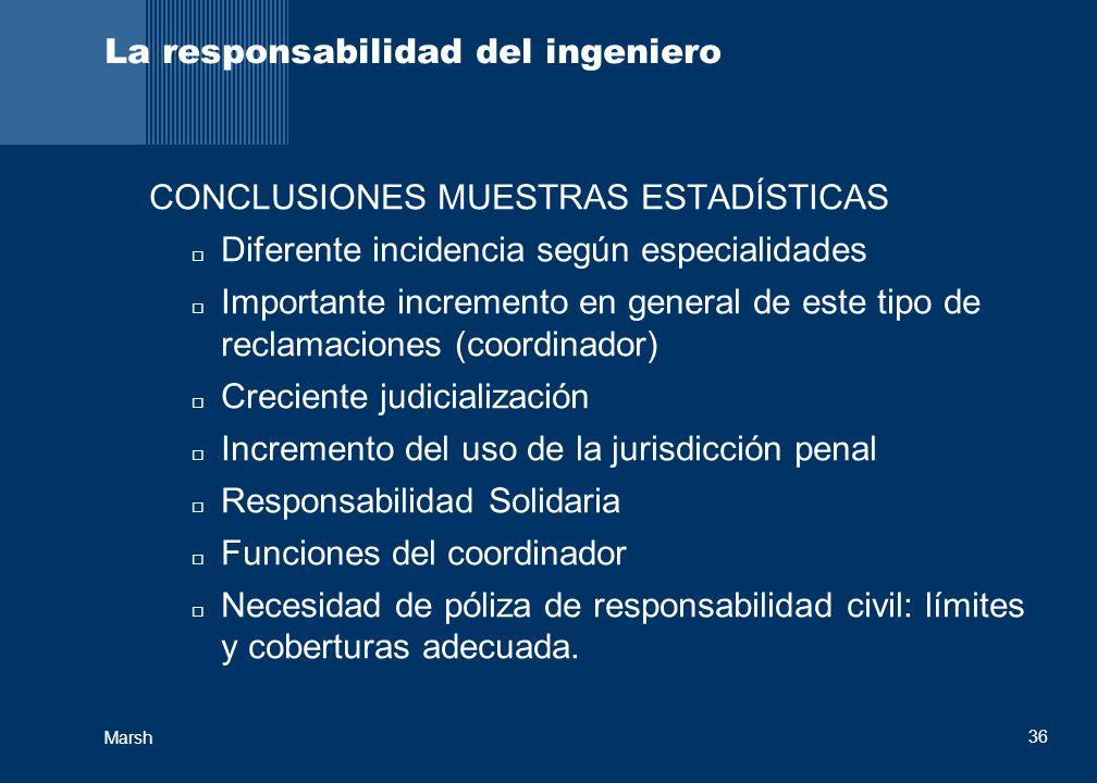 Marsh 36 La responsabilidad del ingeniero CONCLUSIONES MUESTRAS ESTADÍSTICAS Diferente incidencia según especialidades Importante incremento en genera