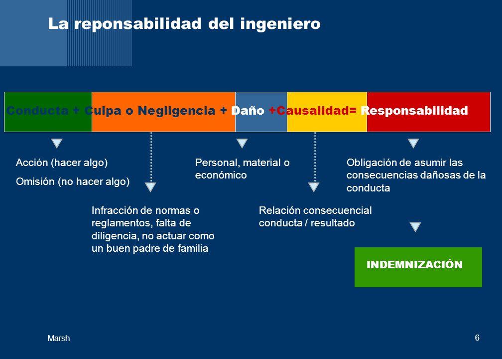Marsh 27 Los Riesgos en la Ingeniería Sectores punta en la Ingeniería: Obra Pública Daños Personales Daños Materiales