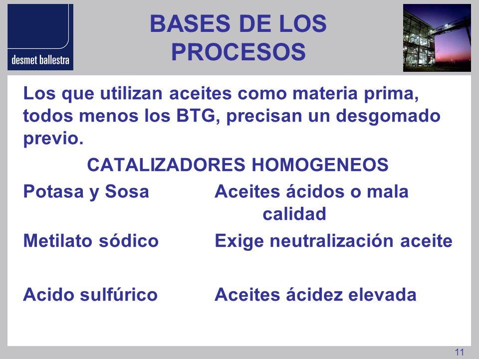 11 BASES DE LOS PROCESOS Los que utilizan aceites como materia prima, todos menos los BTG, precisan un desgomado previo. CATALIZADORES HOMOGENEOS Pota