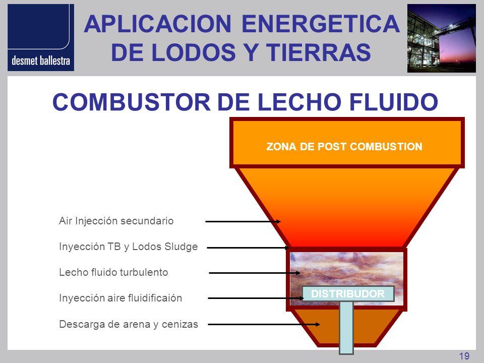 19 Air Injección secundario Inyección TB y Lodos Sludge Lecho fluido turbulento Inyección aire fluidificaión Descarga de arena y cenizas COMBUSTOR DE