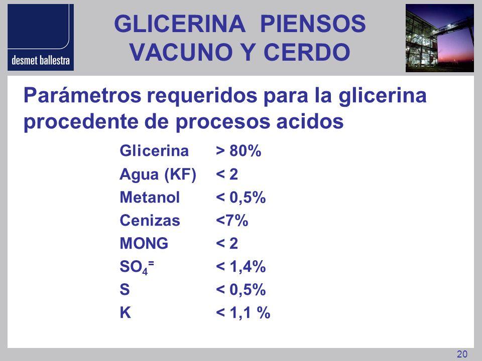 20 GLICERINA PIENSOS VACUNO Y CERDO Parámetros requeridos para la glicerina procedente de procesos acidos Glicerina > 80% Agua (KF)< 2 Metanol< 0,5% C