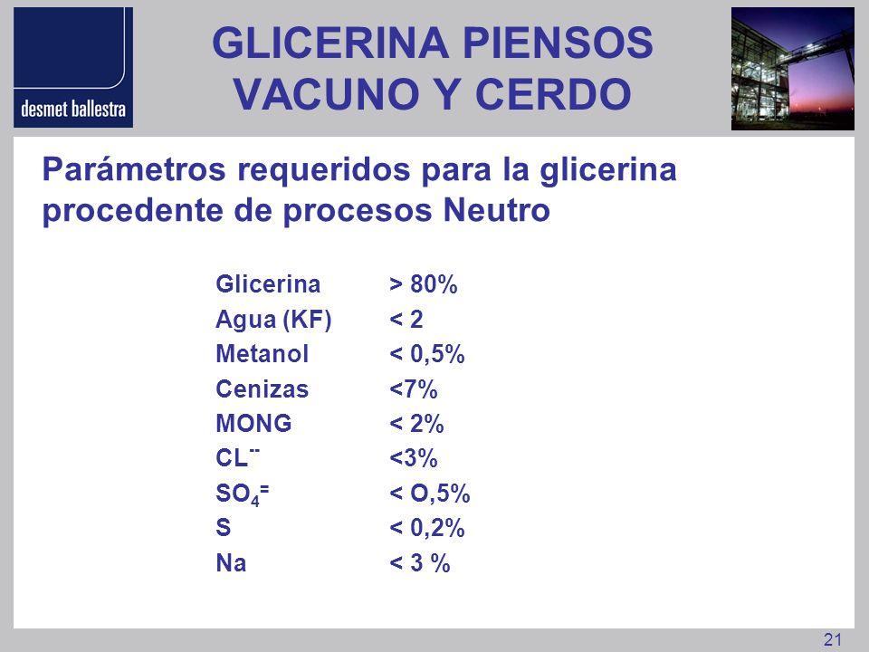 21 GLICERINA PIENSOS VACUNO Y CERDO Parámetros requeridos para la glicerina procedente de procesos Neutro Glicerina > 80% Agua (KF)< 2 Metanol< 0,5% C