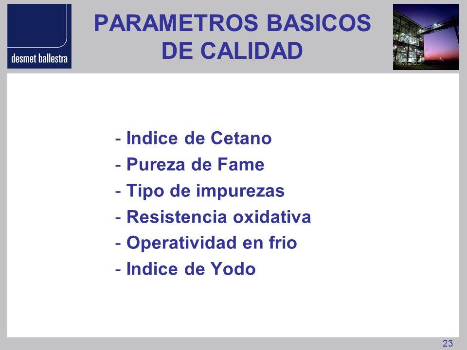 23 PARAMETROS BASICOS DE CALIDAD - Indice de Cetano - Pureza de Fame - Tipo de impurezas - Resistencia oxidativa - Operatividad en frio - Indice de Yo
