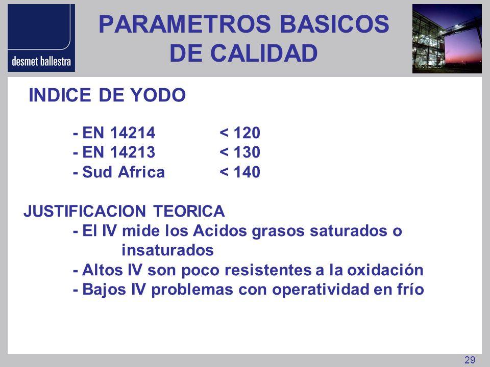 29 INDICE DE YODO - EN 14214 < 120 - EN 14213< 130 - Sud Africa< 140 JUSTIFICACION TEORICA - El IV mide los Acidos grasos saturados o insaturados - Al