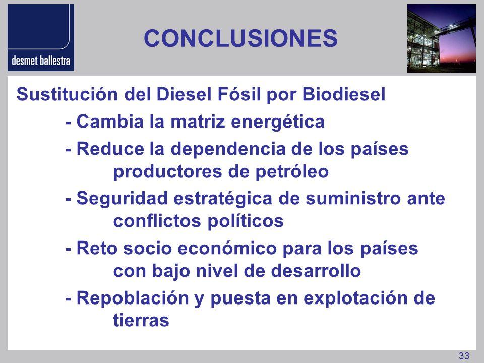 33 CONCLUSIONES Sustitución del Diesel Fósil por Biodiesel - Cambia la matriz energética - Reduce la dependencia de los países productores de petróleo